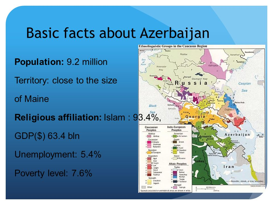 Basic facts about Azerbaijan Population: 9.2 million Territory: close to the size of Maine Religious affiliation: Islam : 93.4%, GDP($) 63.4 bln Unemployment: 5.4% Poverty level: 7.6%