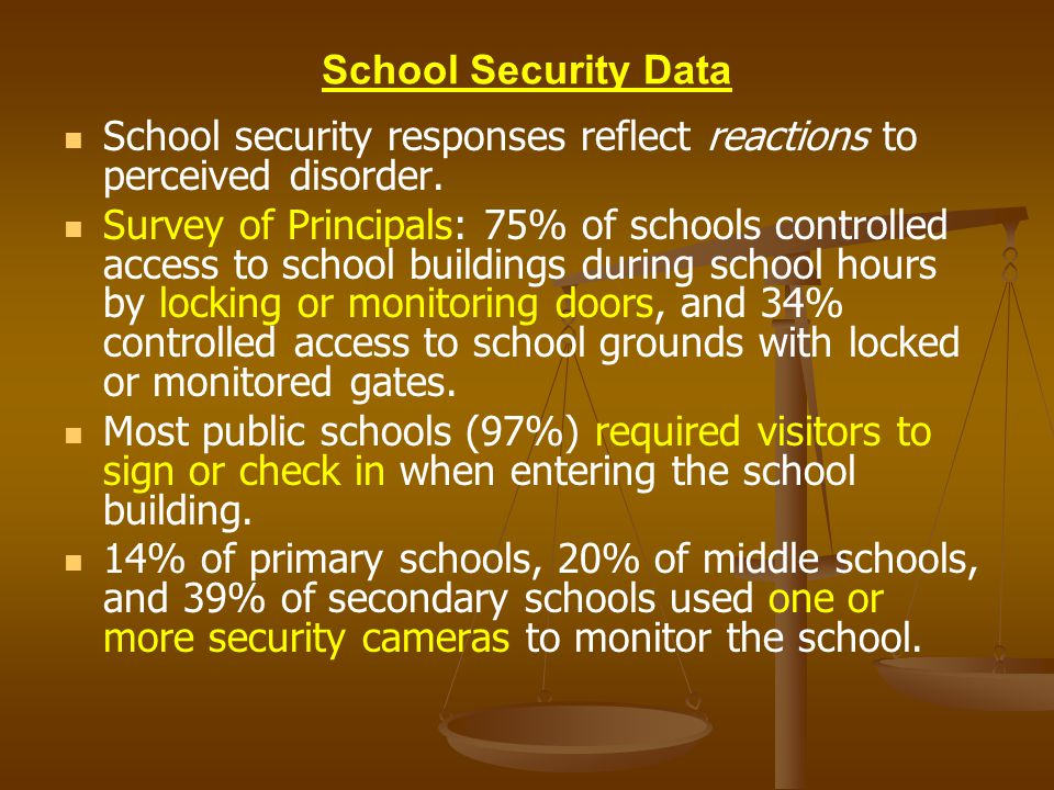 School Security Data School security responses reflect reactions to perceived disorder.