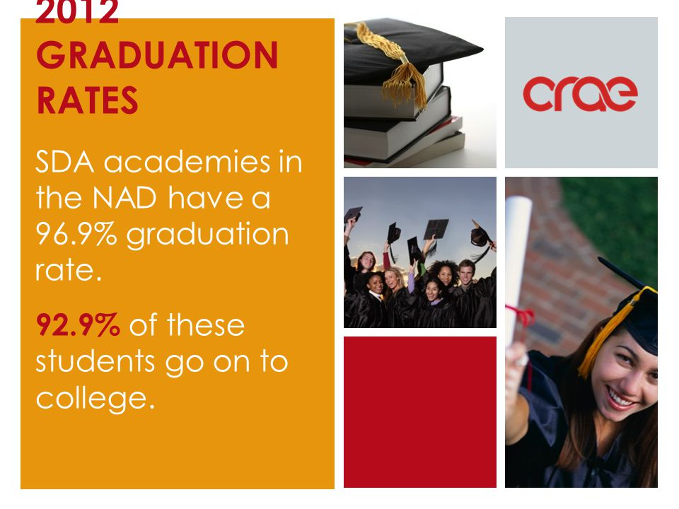 2012 GRADUATION RATES SDA academies in the NAD have a 96.9% graduation rate.