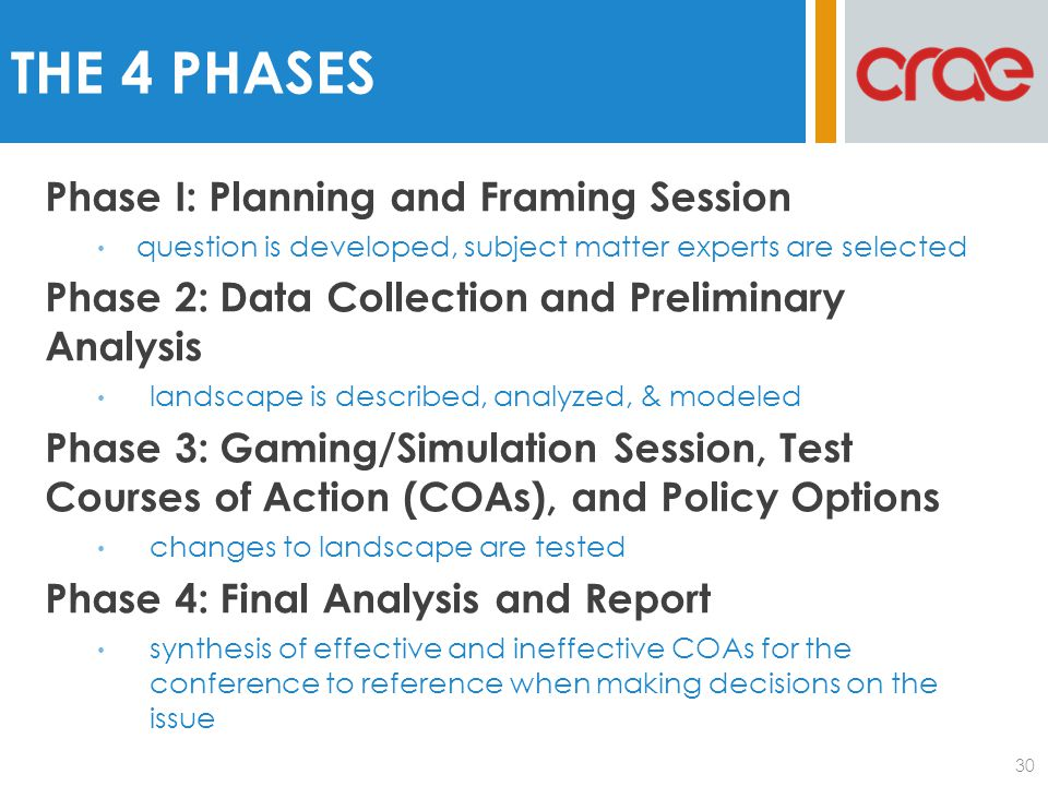 Phase I: Planning and Framing Session question is developed, subject matter experts are selected Phase 2: Data Collection and Preliminary Analysis landscape is described, analyzed, & modeled Phase 3: Gaming/Simulation Session, Test Courses of Action (COAs), and Policy Options changes to landscape are tested Phase 4: Final Analysis and Report synthesis of effective and ineffective COAs for the conference to reference when making decisions on the issue THE 4 PHASES 30