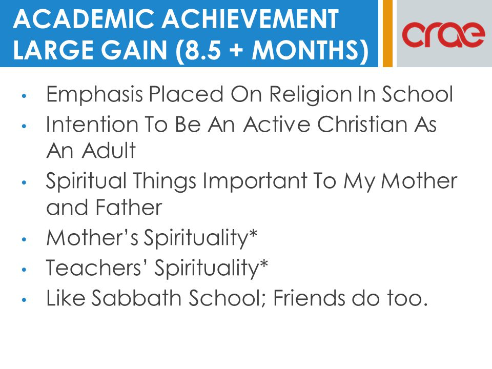 Emphasis Placed On Religion In School Intention To Be An Active Christian As An Adult Spiritual Things Important To My Mother and Father Mother's Spirituality* Teachers' Spirituality* Like Sabbath School; Friends do too.