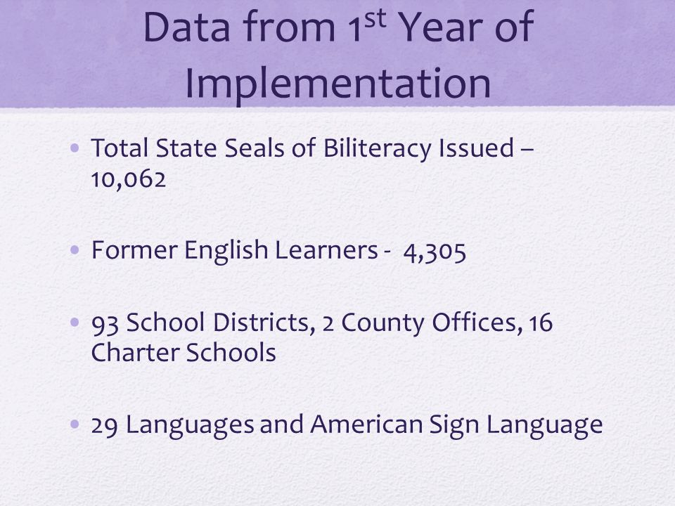 Data from 1 st Year of Implementation Total State Seals of Biliteracy Issued – 10,062 Former English Learners - 4,305 93 School Districts, 2 County Of