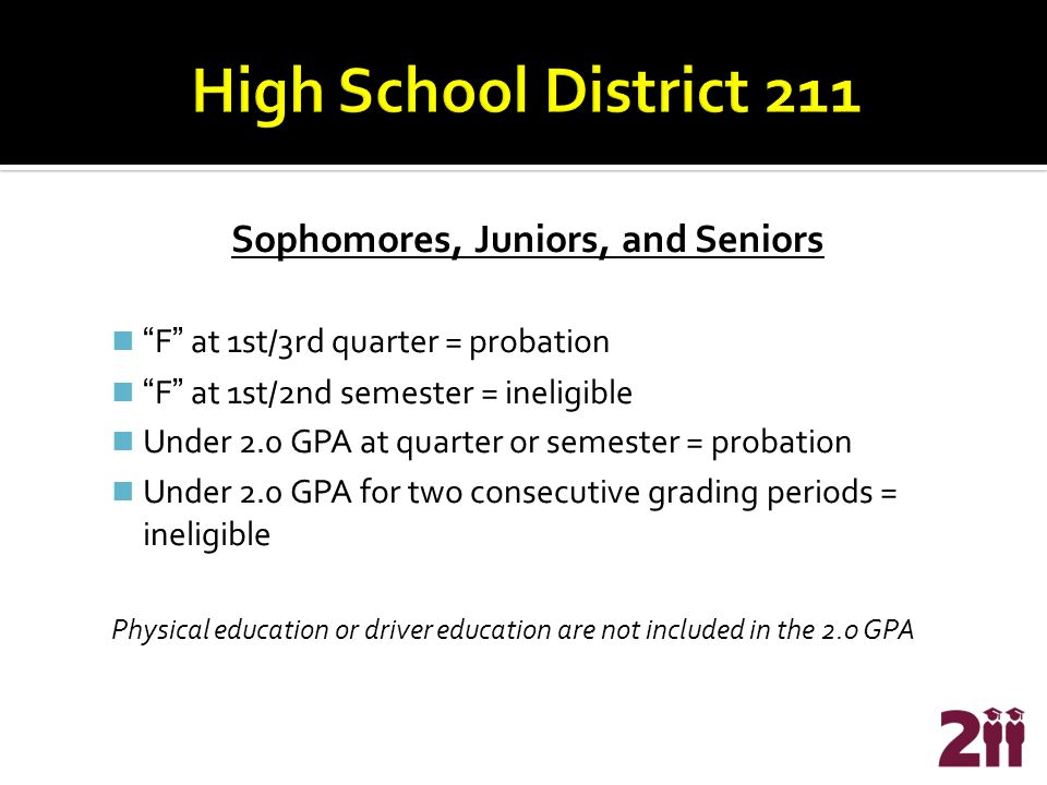 Sophomores, Juniors, and Seniors F at 1st/3rd quarter = probation F at 1st/2nd semester = ineligible Under 2.0 GPA at quarter or semester = probation Under 2.0 GPA for two consecutive grading periods = ineligible Physical education or driver education are not included in the 2.0 GPA