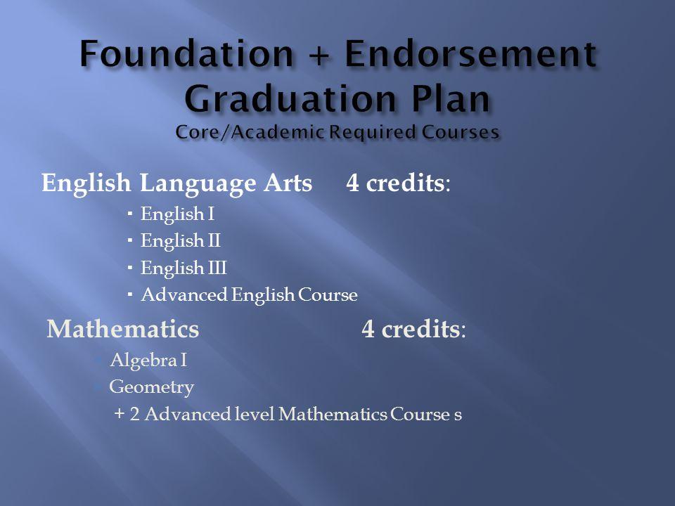English Language Arts 4 credits :  English I  English II  English III  Advanced English Course Mathematics 4 credits :  Algebra I  Geometry + 2