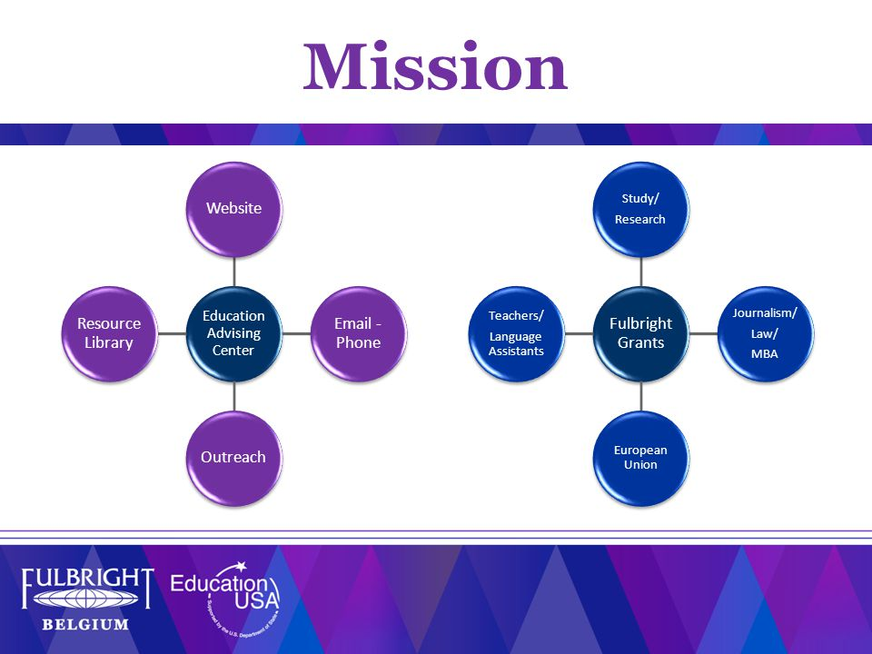 Mission Education Advising Center Website Email - Phone Outreach Resource Library Fulbright Grants Study/ Research Journalism/ Law/ MBA European Union Teachers/ Language Assistants