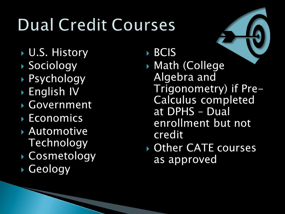  U.S. History  Sociology  Psychology  English IV  Government  Economics  Automotive Technology  Cosmetology  Geology  BCIS  Math (College A