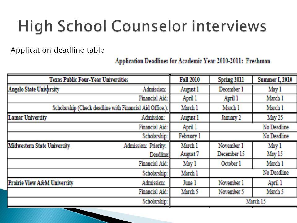 Application deadline table