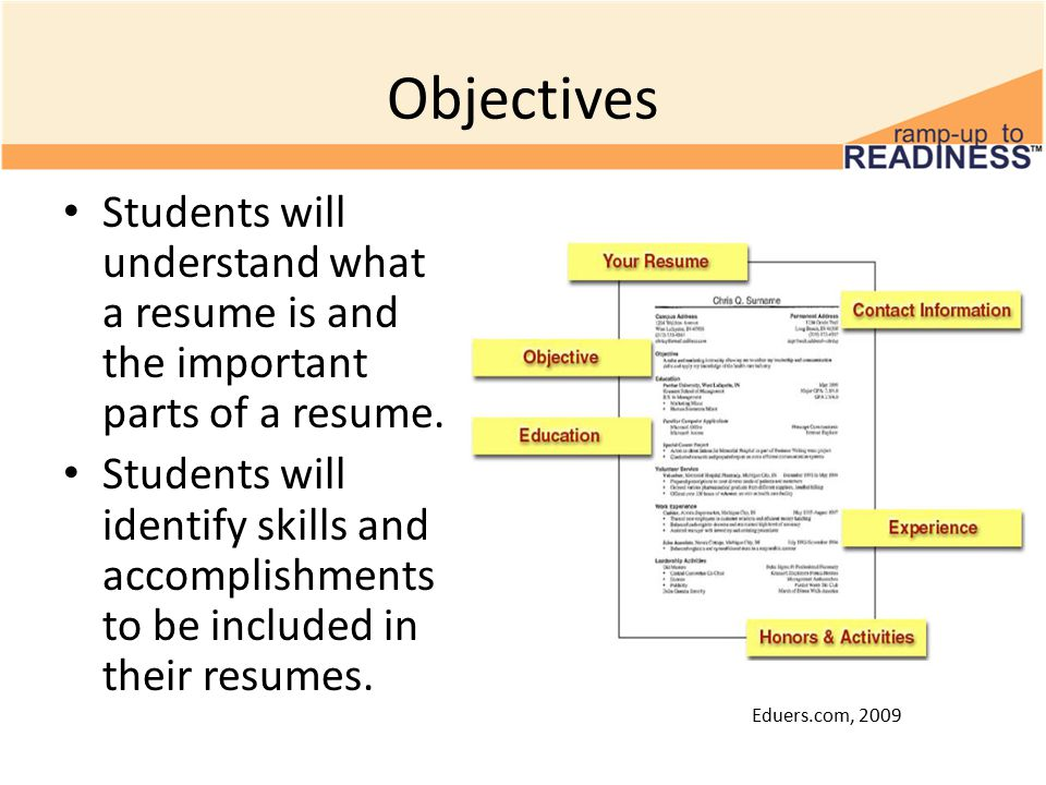 Objectives Students will understand what a resume is and the important parts of a resume.