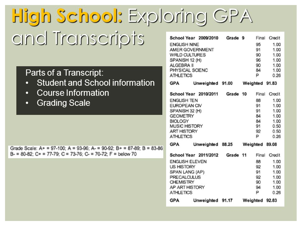 High School: Exploring GPA and Transcripts Parts of a Transcript: Student and School information Course Information Grading Scale