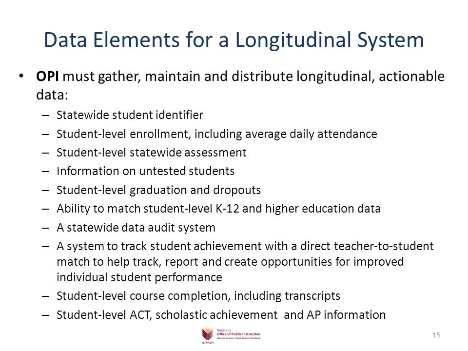 Data Elements for a Longitudinal System OPI must gather, maintain and distribute longitudinal, actionable data: – Statewide student identifier – Student-level enrollment, including average daily attendance – Student-level statewide assessment – Information on untested students – Student-level graduation and dropouts – Ability to match student-level K-12 and higher education data – A statewide data audit system – A system to track student achievement with a direct teacher-to-student match to help track, report and create opportunities for improved individual student performance – Student-level course completion, including transcripts – Student-level ACT, scholastic achievement and AP information 15