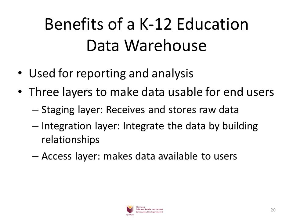 Benefits of a K-12 Education Data Warehouse Used for reporting and analysis Three layers to make data usable for end users – Staging layer: Receives and stores raw data – Integration layer: Integrate the data by building relationships – Access layer: makes data available to users 20