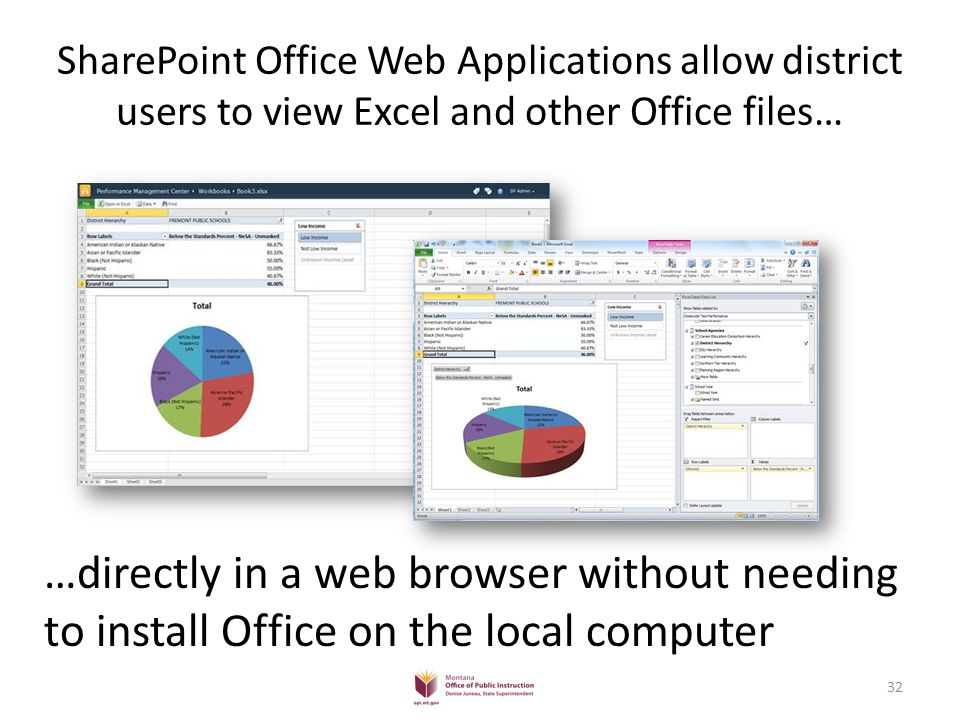 Reports, dashboards, and workbooks for district admins, curriculum designers, OPI analysts, researchers, legislators Tools for Power Users 33