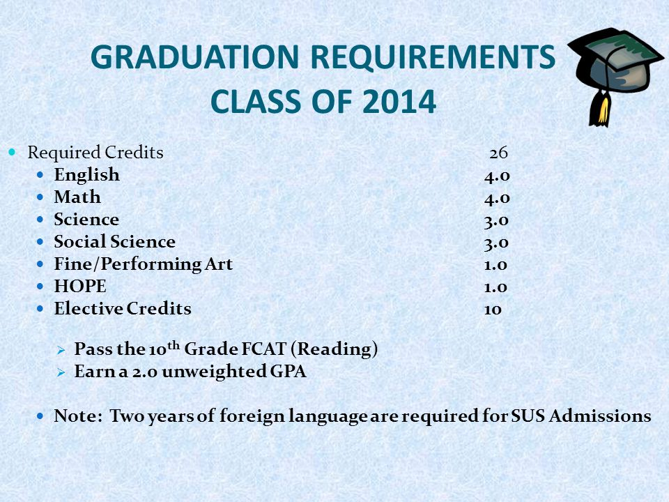 GRADUATION REQUIREMENTS CLASS OF 2014 Required Credits 26 English 4.0 Math 4.0 Science 3.0 Social Science 3.0 Fine/Performing Art 1.0 HOPE 1.0 Elective Credits 10  Pass the 10 th Grade FCAT (Reading)  Earn a 2.0 unweighted GPA Note: Two years of foreign language are required for SUS Admissions