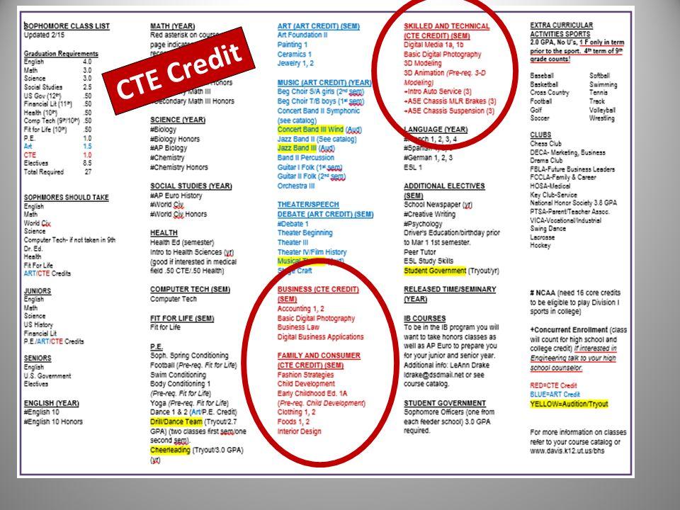 CTE Credit
