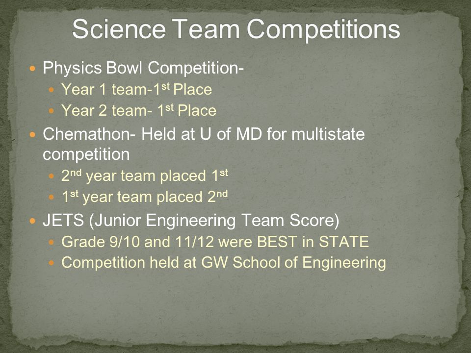 Physics Bowl Competition- Year 1 team-1 st Place Year 2 team- 1 st Place Chemathon- Held at U of MD for multistate competition 2 nd year team placed 1 st 1 st year team placed 2 nd JETS (Junior Engineering Team Score) Grade 9/10 and 11/12 were BEST in STATE Competition held at GW School of Engineering
