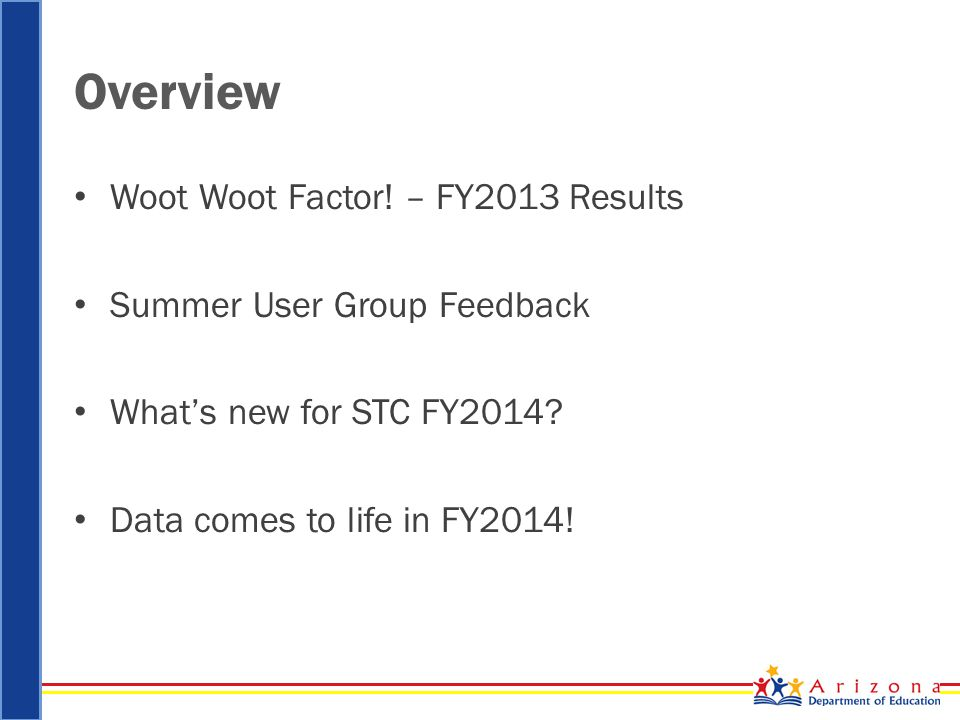 Woot Woot! 99% of LEAs submitted all 3 STC reports for FY2013