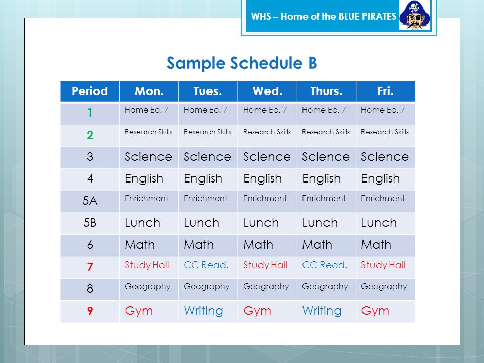 Sample Schedule B WHS – Home of the BLUE PIRATES PeriodMon.Tues.Wed.Thurs.Fri. 1 Home Ec. 7 2 Research Skills 3Science 4English 5A Enrichment 5BLunch