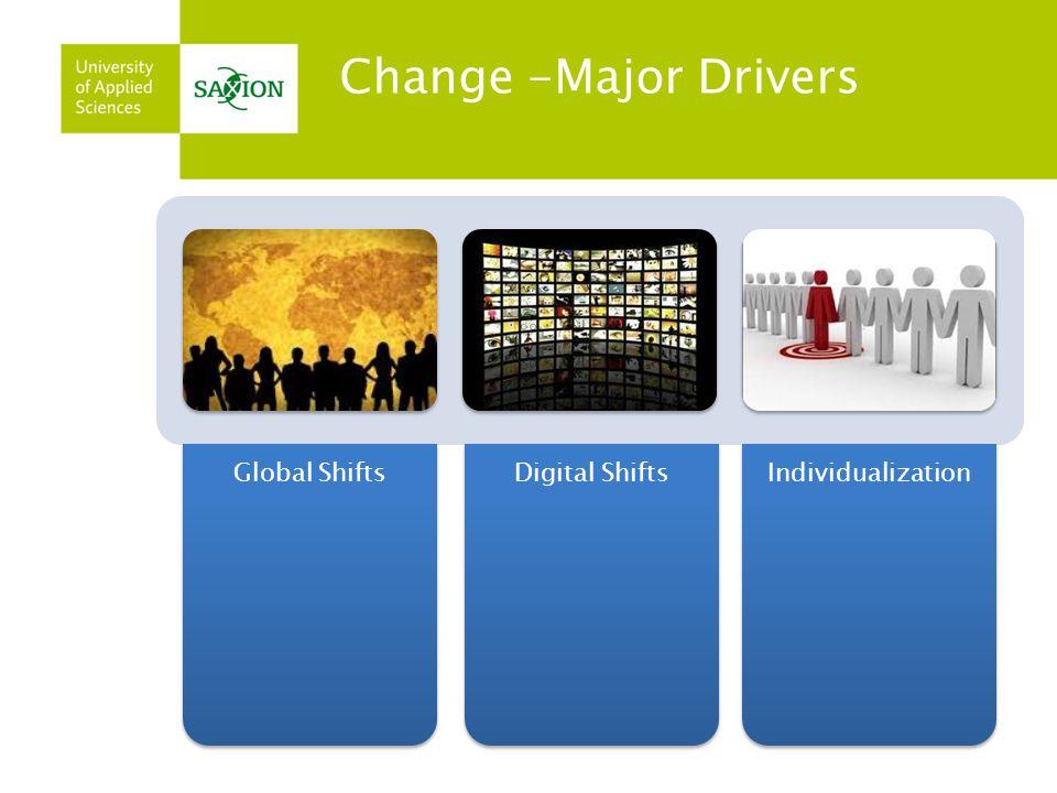 Change -Major Drivers Global ShiftsDigital ShiftsIndividualization