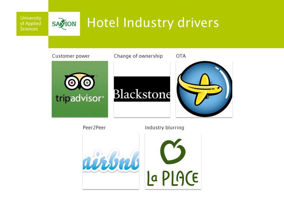 Hotel Industry drivers Customer powerChange of ownershipOTA Peer2PeerIndustry blurring