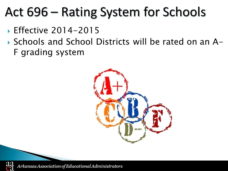 Arkansas Association of Educational Administrators Act 696 – Rating System for Schools  Effective 2014-2015  Schools and School Districts will be ra