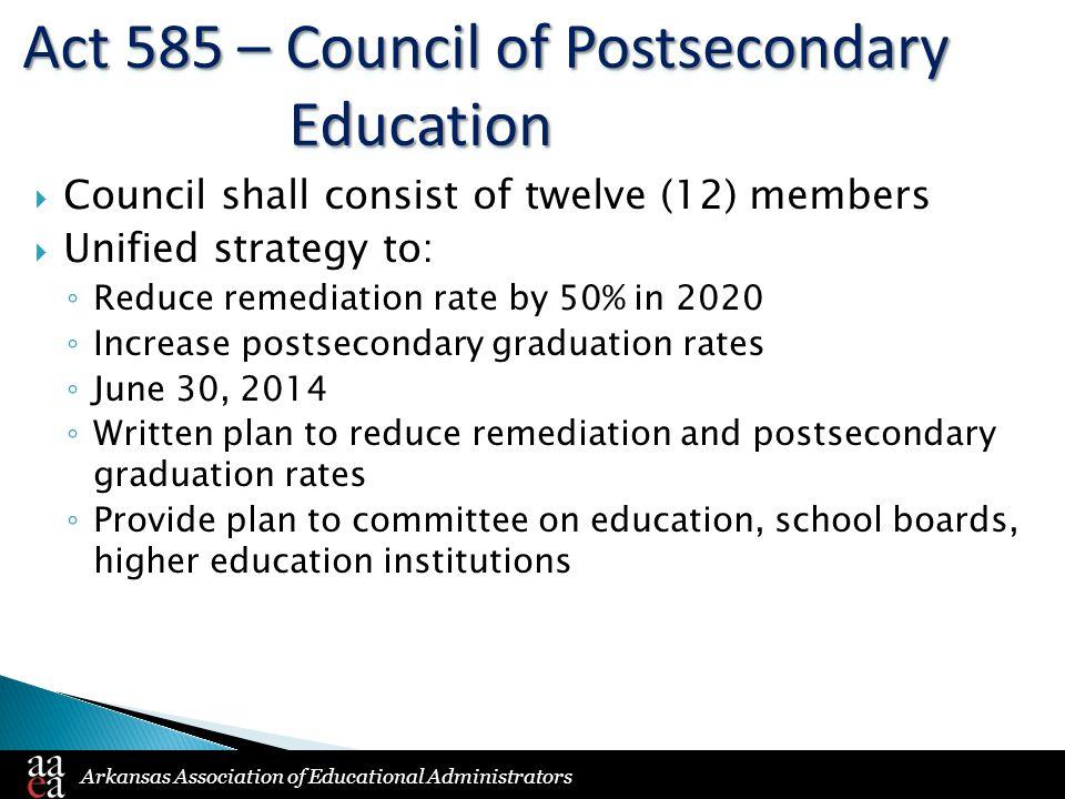 Arkansas Association of Educational Administrators Act 585 – Council of Postsecondary Education  Council shall consist of twelve (12) members  Unifi