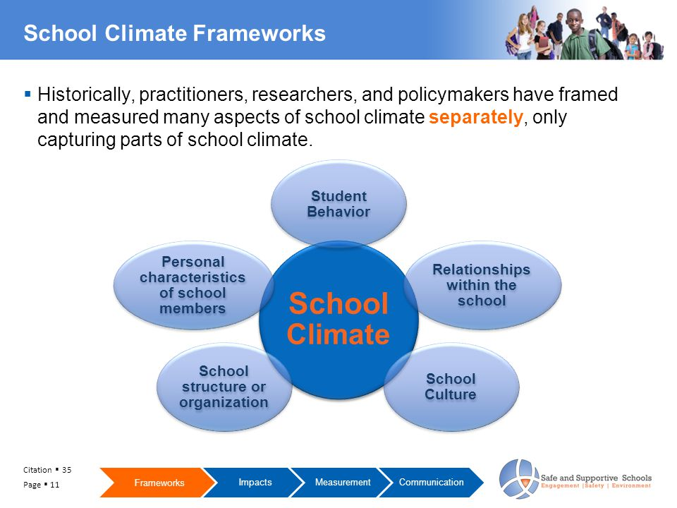  Historically, practitioners, researchers, and policymakers have framed and measured many aspects of school climate separately, only capturing parts of school climate.