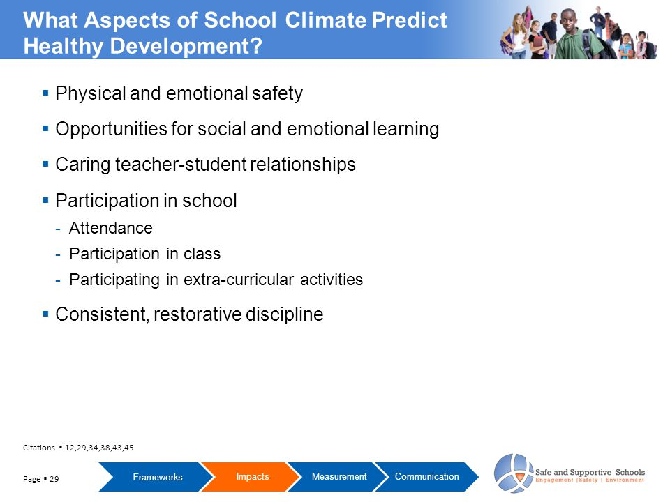  Physical and emotional safety  Opportunities for social and emotional learning  Caring teacher-student relationships  Participation in school -Attendance -Participation in class -Participating in extra-curricular activities  Consistent, restorative discipline Citations  12,29,34,38,43,45 Frameworks ImpactsMeasurementCommunication What Aspects of School Climate Predict Healthy Development.