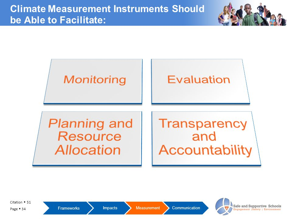 Citation  51 Climate Measurement Instruments Should be Able to Facilitate: Frameworks ImpactsMeasurementCommunication Page  34