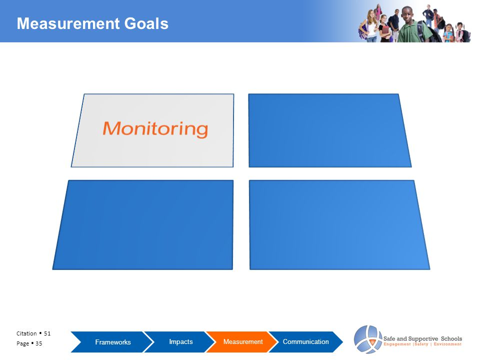 Measurement Goals Citation  51 Page  35 Frameworks ImpactsMeasurementCommunication