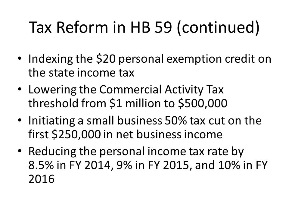 Tax Reform in HB 59 (continued) Indexing the $20 personal exemption credit on the state income tax Lowering the Commercial Activity Tax threshold from $1 million to $500,000 Initiating a small business 50% tax cut on the first $250,000 in net business income Reducing the personal income tax rate by 8.5% in FY 2014, 9% in FY 2015, and 10% in FY 2016