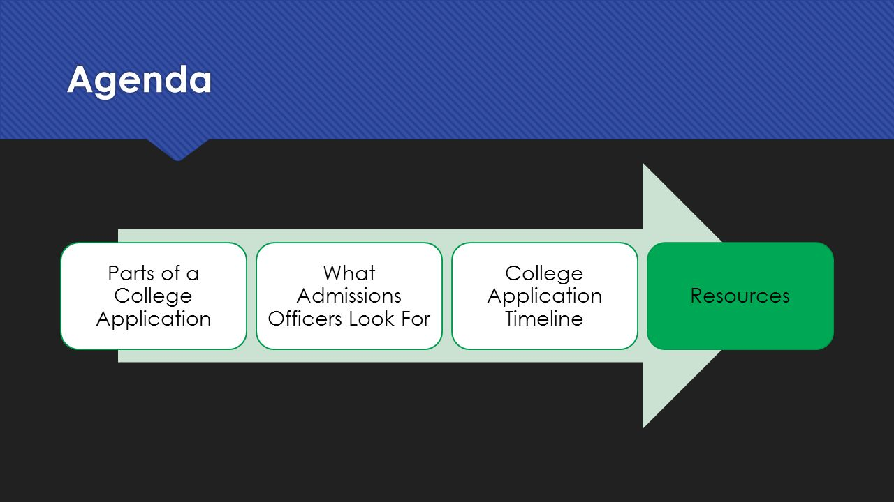 Agenda Parts of a College Application What Admissions Officers Look For College Application Timeline Resources