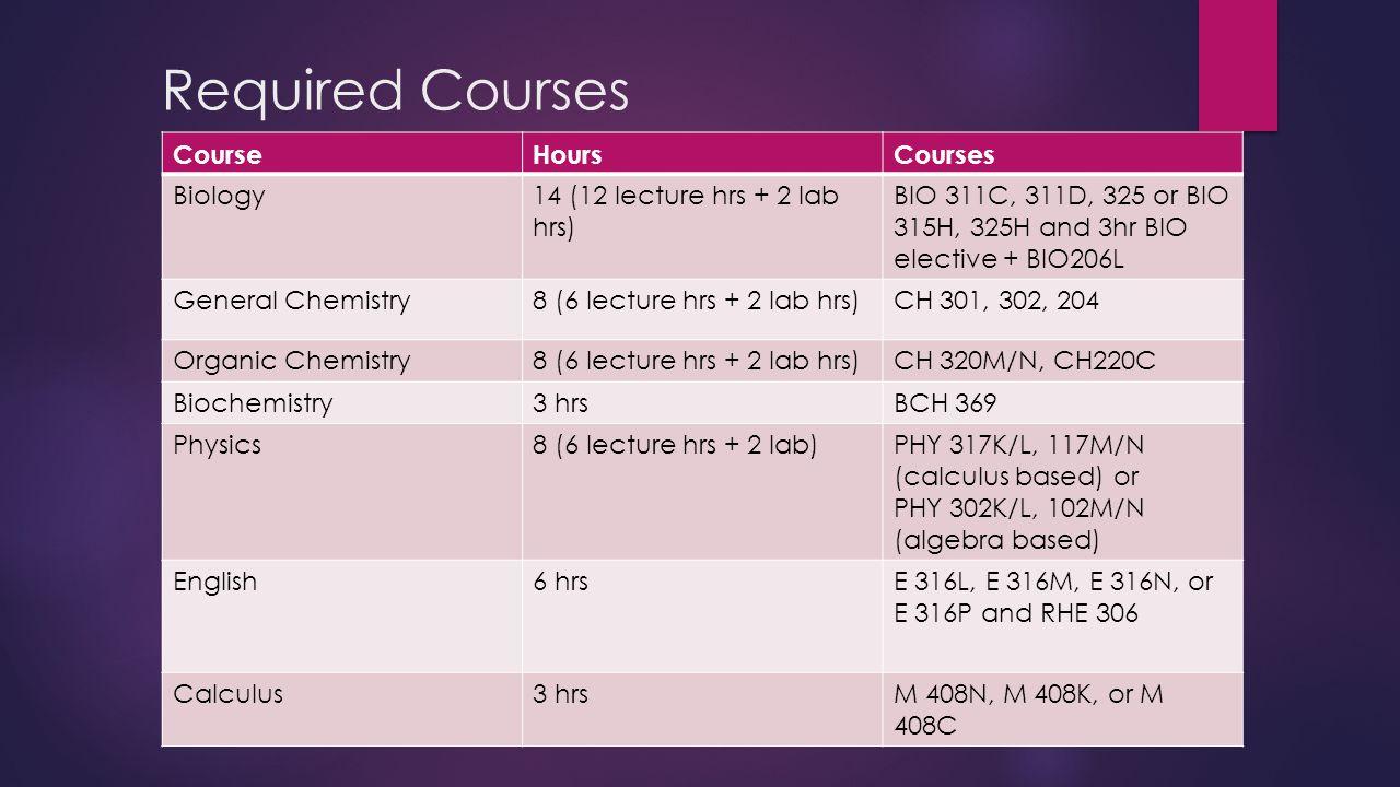 Required Courses CourseHoursCourses Biology14 (12 lecture hrs + 2 lab hrs) BIO 311C, 311D, 325 or BIO 315H, 325H and 3hr BIO elective + BIO206L Genera