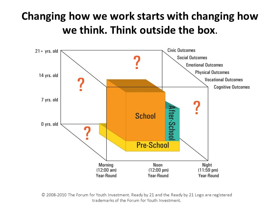 Changing how we work starts with changing how we think.