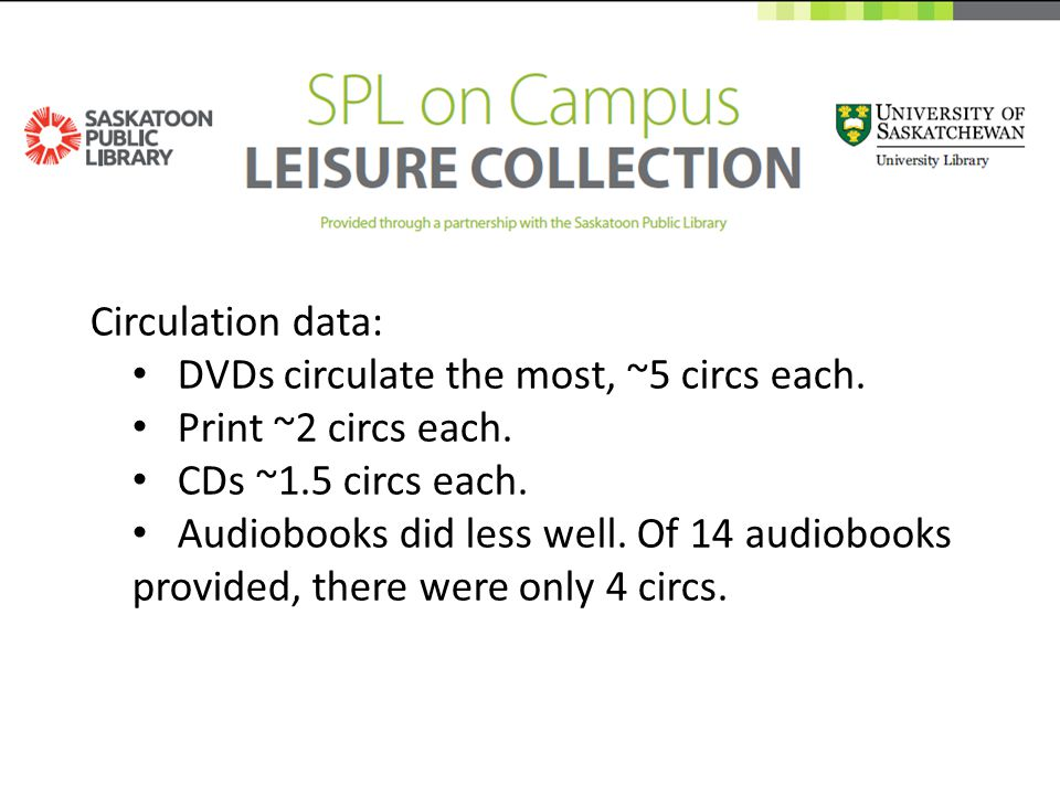 Circulation data: DVDs circulate the most, ~5 circs each.