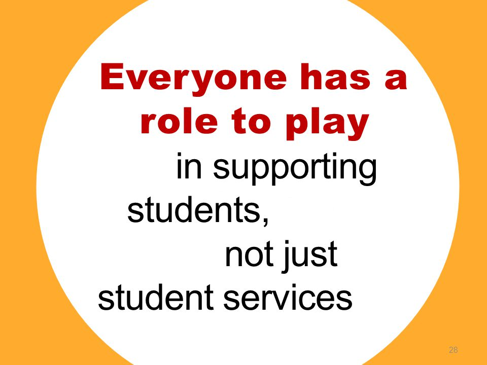 Everyone has a role to play in supporting students, not just student services 28