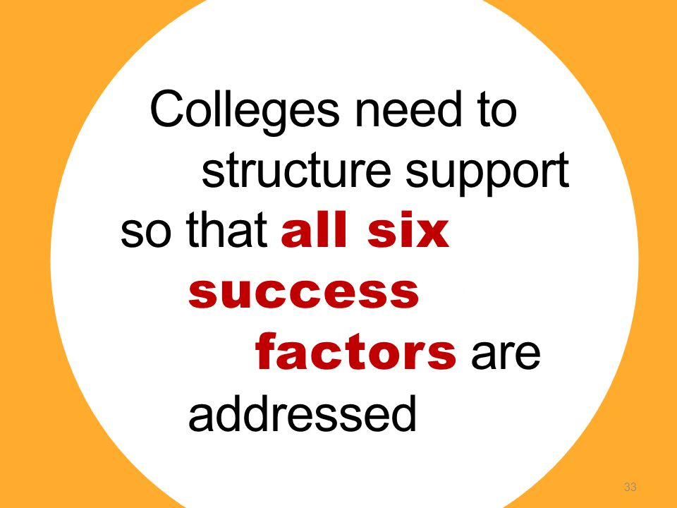 Colleges need to structure support so that all six success factors are addressed 33
