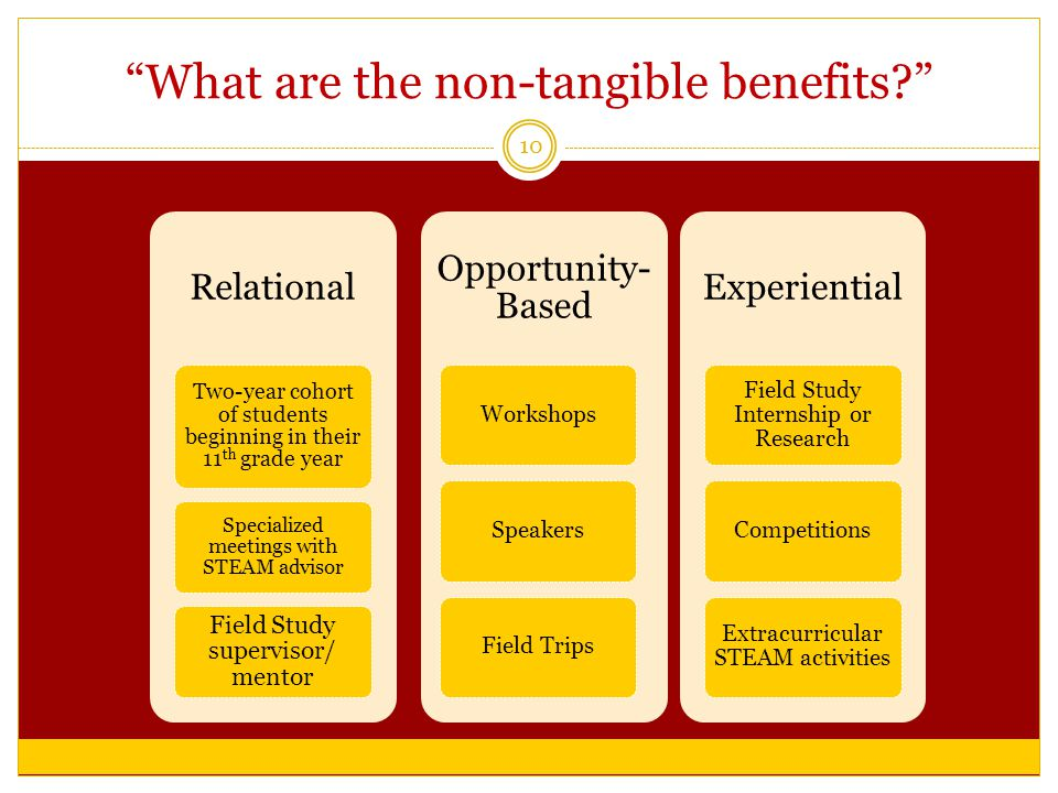 What are the non-tangible benefits 10 Relational Two-year cohort of students beginning in their 11 th grade year Specialized meetings with STEAM advisor Field Study supervisor/ mentor Opportunity- Based WorkshopsSpeakersField Trips Experiential Field Study Internship or Research Competitions Extracurricular STEAM activities