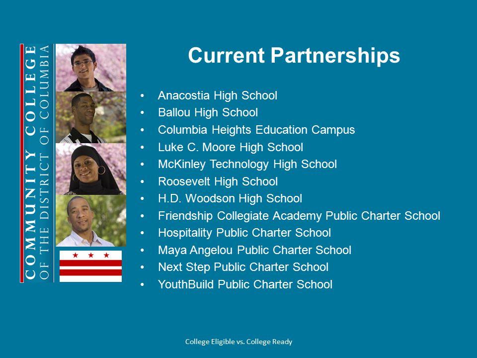 Current Partnerships Anacostia High School Ballou High School Columbia Heights Education Campus Luke C.