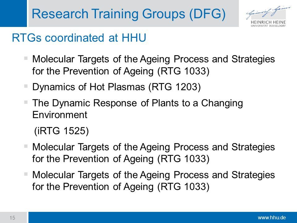 www.hhu.de Research Training Groups (DFG)  Molecular Targets of the Ageing Process and Strategies for the Prevention of Ageing (RTG 1033)  Dynamics of Hot Plasmas (RTG 1203)  The Dynamic Response of Plants to a Changing Environment (iRTG 1525)  Molecular Targets of the Ageing Process and Strategies for the Prevention of Ageing (RTG 1033) 15 RTGs coordinated at HHU