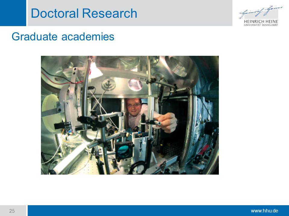 www.hhu.de Doctoral Research 25 Graduate academies