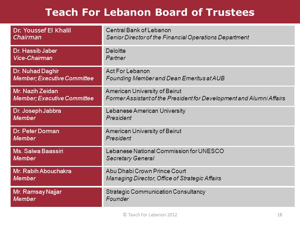 Teach For Lebanon Board of Trustees Lebanese American University President Dr.