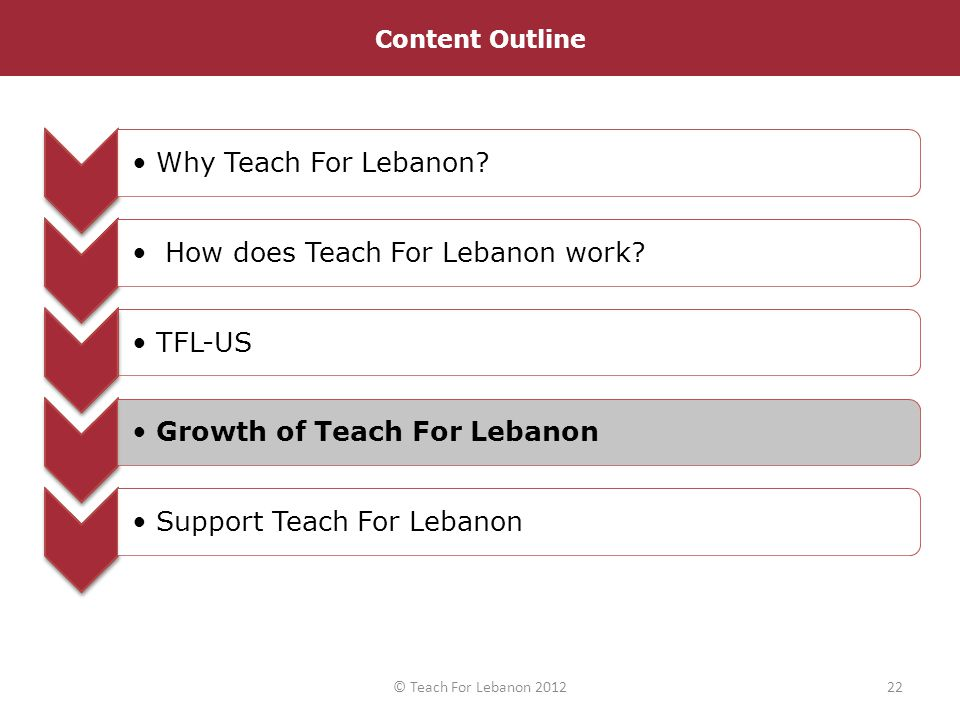 Content Outline Why Teach For Lebanon? How does Teach For Lebanon work?TFL-US Growth of Teach For LebanonSupport Teach For Lebanon 22© Teach For Leban