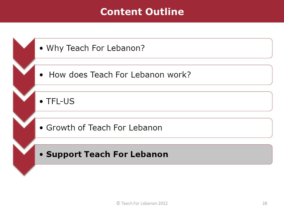 Content Outline Why Teach For Lebanon.