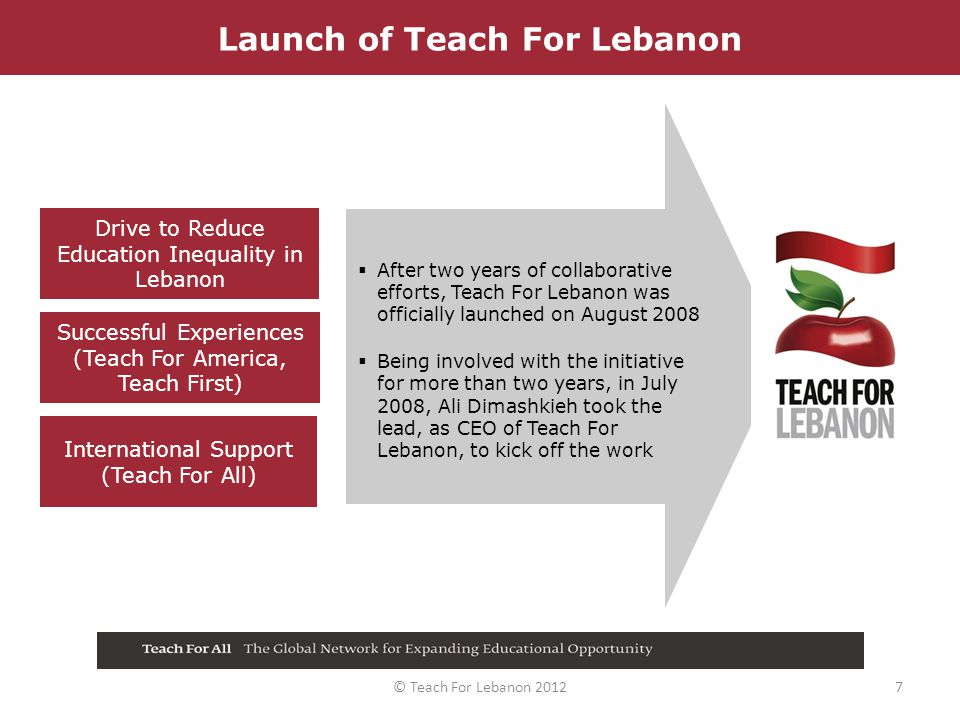 Successful Experiences (Teach For America, Teach First) International Support (Teach For All) Drive to Reduce Education Inequality in Lebanon Launch o