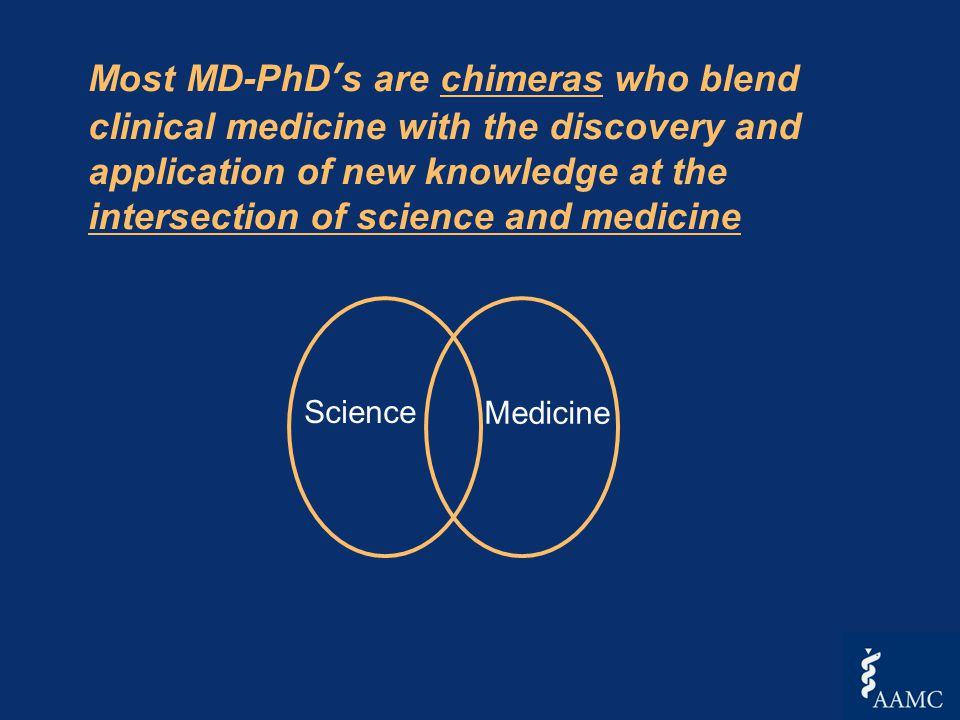 Who do MD-PhD Programs seek.