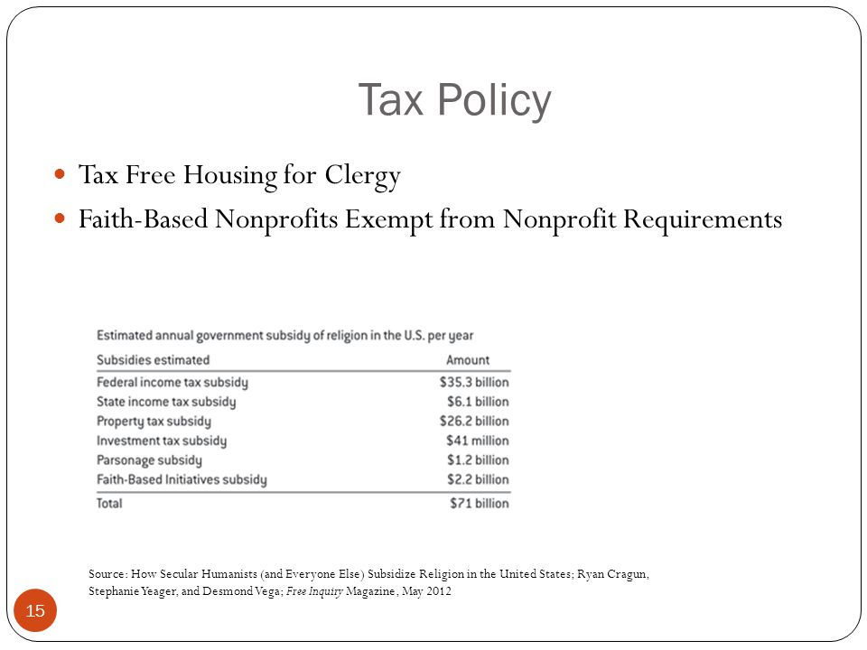 Tax Policy 15 Tax Free Housing for Clergy Faith-Based Nonprofits Exempt from Nonprofit Requirements Source: How Secular Humanists (and Everyone Else) Subsidize Religion in the United States; Ryan Cragun, Stephanie Yeager, and Desmond Vega; Free Inquiry Magazine, May 2012