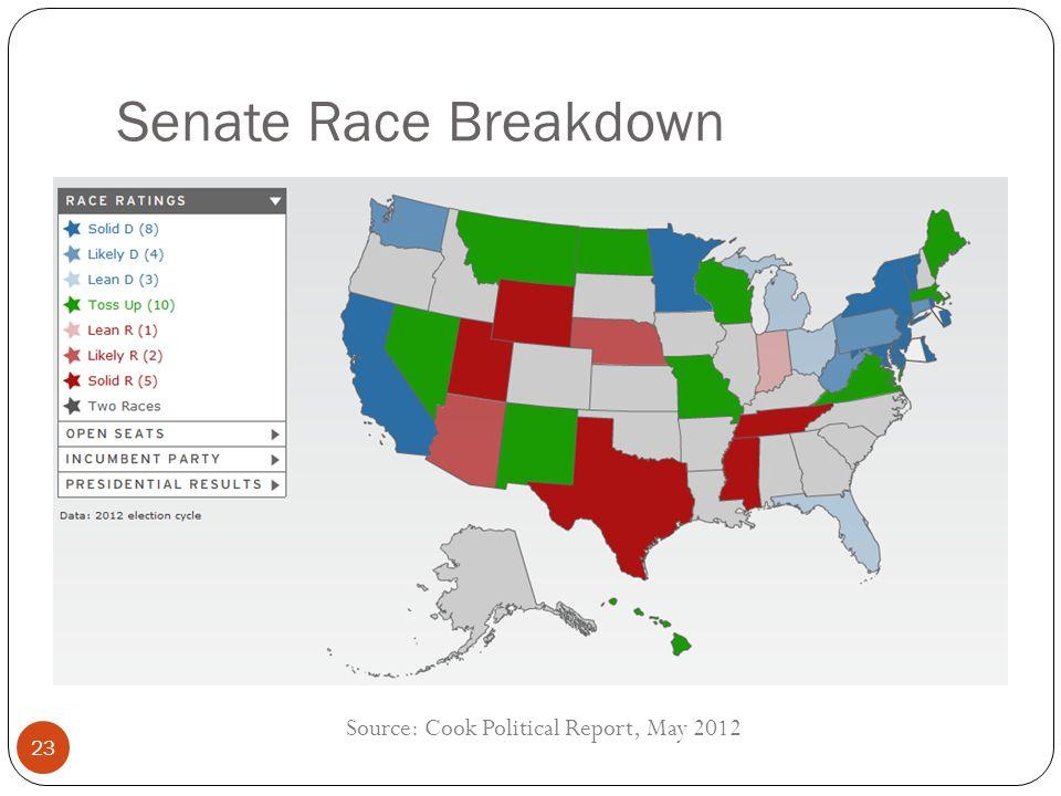 Senate Race Breakdown Source: Cook Political Report, May 2012 23
