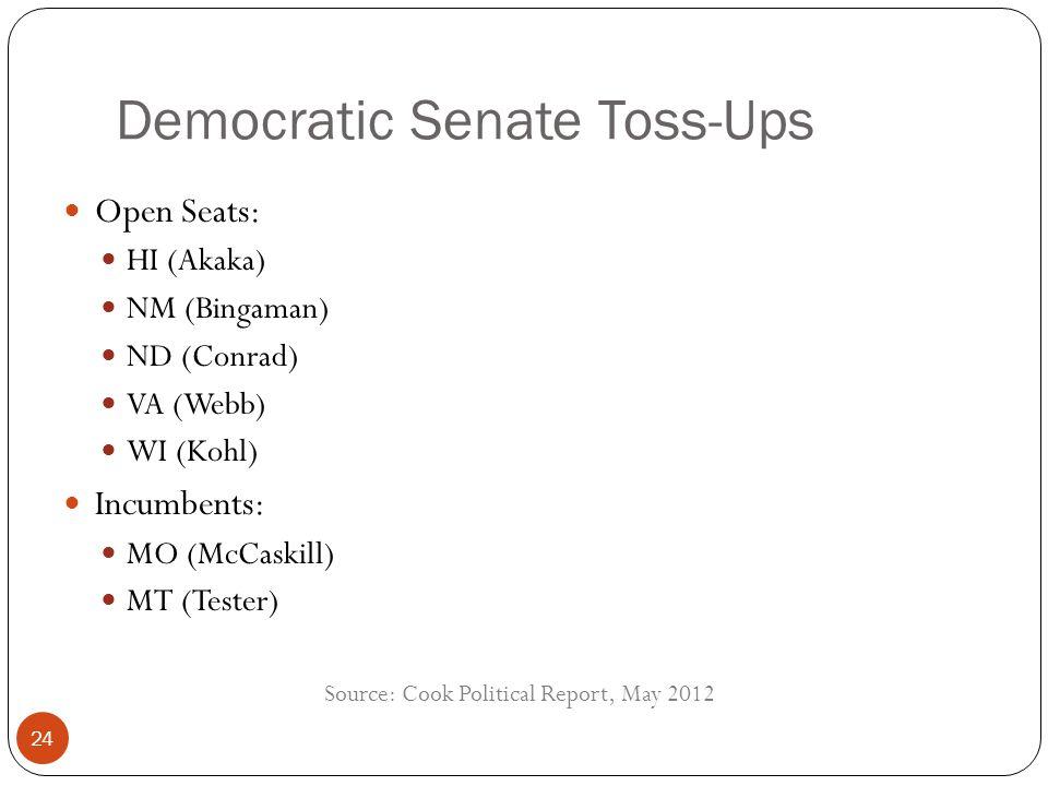 Democratic Senate Toss-Ups Open Seats: HI (Akaka) NM (Bingaman) ND (Conrad) VA (Webb) WI (Kohl) Incumbents: MO (McCaskill) MT (Tester) Source: Cook Political Report, May 2012 24