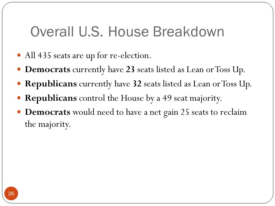 Overall U.S. House Breakdown All 435 seats are up for re-election. Democrats currently have 23 seats listed as Lean or Toss Up. Republicans currently