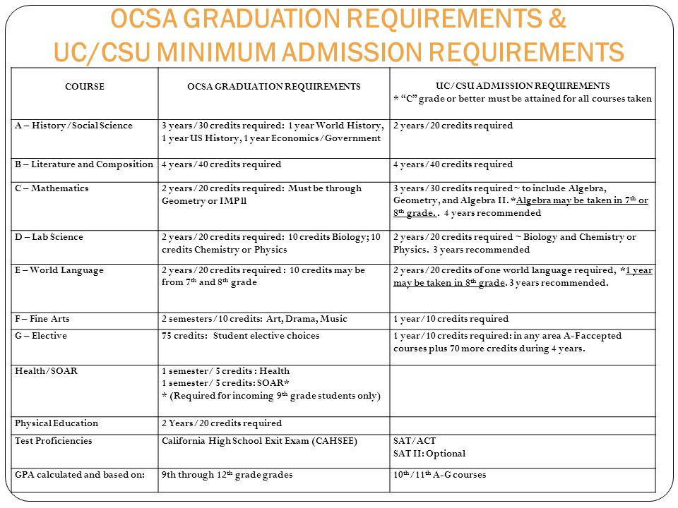 G-SCALE GPA Standardized Test Scores Course Selection Auditions, Portfolios, Interviews Letters of Recommendation Essay and Extracurricular Activities